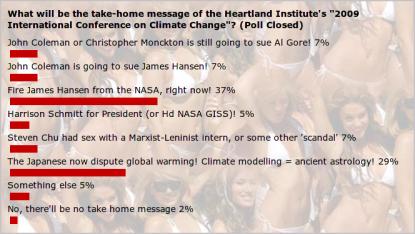 poll-20090309